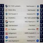 """Die Ergebnisse der Spieltage 3 und 4 in der Gruppe D der """"FuPa e-Sport-Liga Mittelhessen"""".  Screenshot: Kopf"""