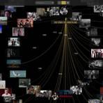 """Vernetzte Kinowelten: Ansicht der Website """"Rhizom Filmgeschichte"""" mit Verbindungslinien von Titel zu Titel. Foto: DFF"""