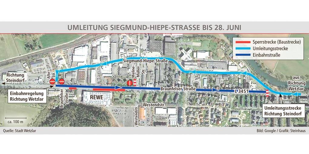Grafik: Steinhaus