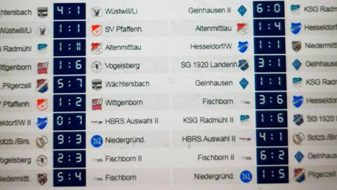 """Alle Ergebnisse gibt es auf fupa.net/mittelhessen unter """"eSport"""".  Foto: Kopf"""
