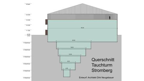 So könnte der Tauchturm aussehen, der auf dem Gelände der historischen Bannmühle am Stromberger Ortsausgang in Richtung Schweppenhausen entstehen soll.  Zeichnung: Architekt Dirk Neugebauer/Bearbeitung: Norbert Krupp